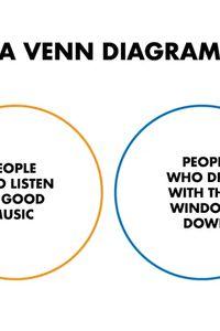 Good diagram